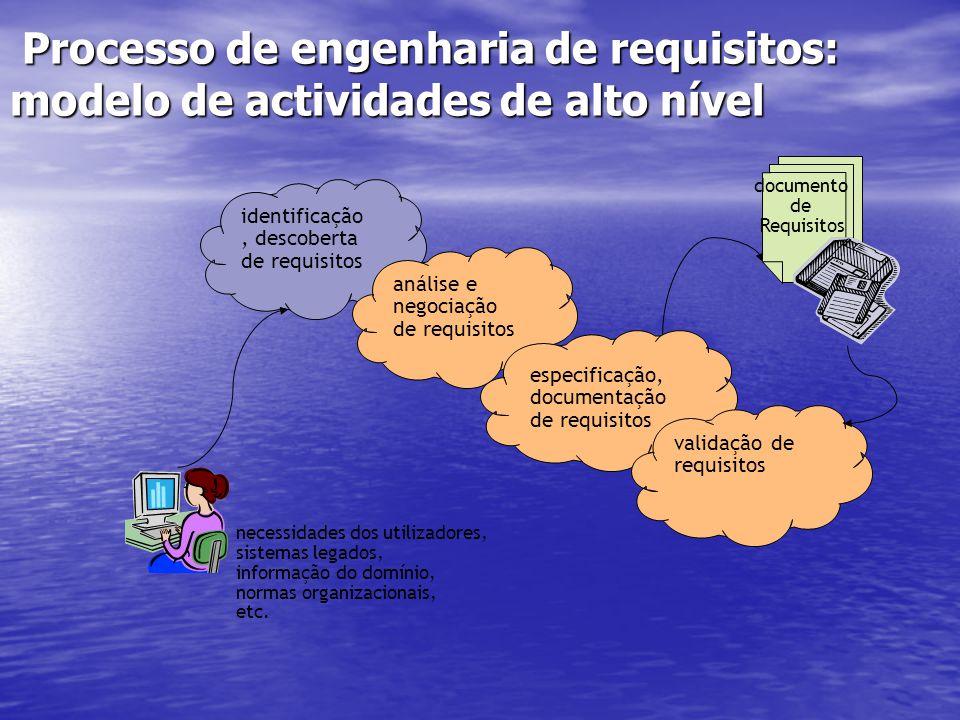 Processo de engenharia de requisitos: modelo de actividades de alto nível Processo de engenharia de requisitos: modelo de actividades de alto nível id