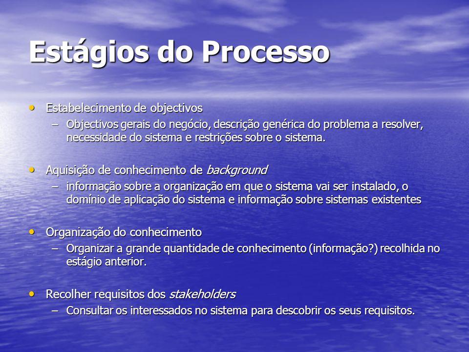 Estágios do Processo Estabelecimento de objectivos Estabelecimento de objectivos –Objectivos gerais do negócio, descrição genérica do problema a resolver, necessidade do sistema e restrições sobre o sistema.