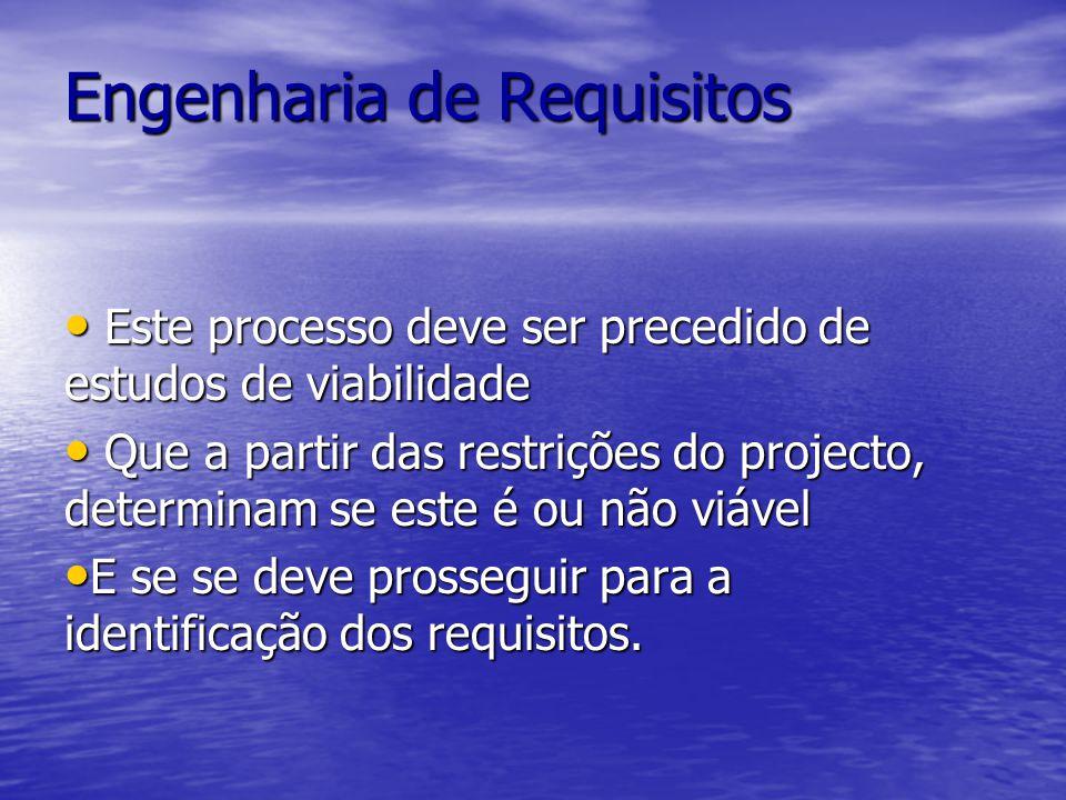 Engenharia de Requisitos Este processo deve ser precedido de estudos de viabilidade Este processo deve ser precedido de estudos de viabilidade Que a p