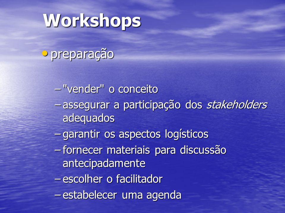 Workshops preparação preparação – vender o conceito –assegurar a participação dos stakeholders adequados –garantir os aspectos logísticos –fornecer materiais para discussão antecipadamente –escolher o facilitador –estabelecer uma agenda