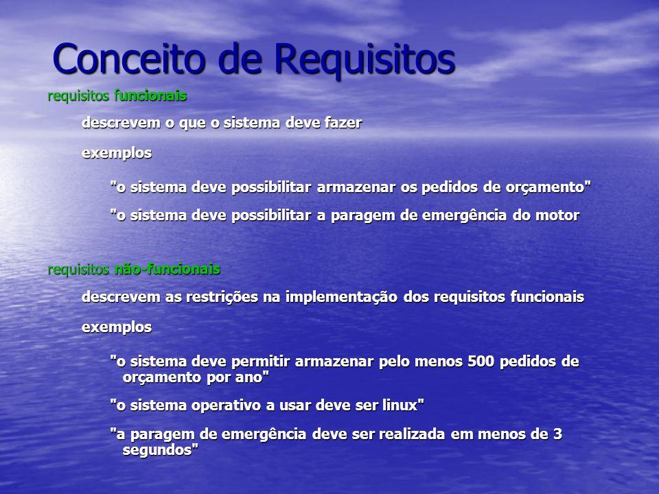 Conceito de Requisitos requisitos funcionais descrevem o que o sistema deve fazer exemplos