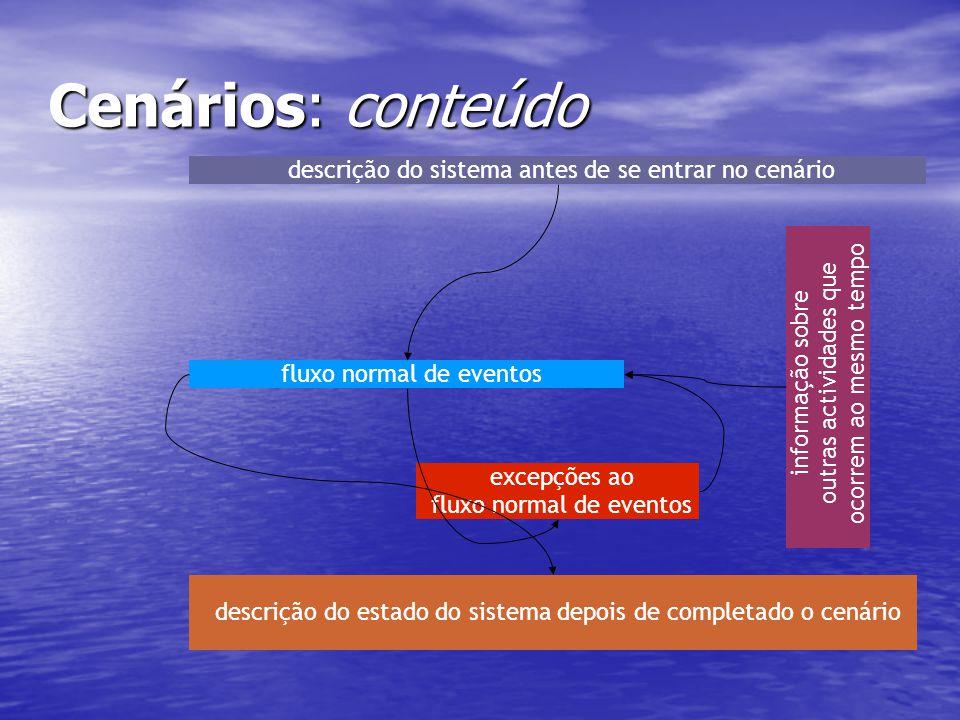 Cenários: conteúdo descrição do sistema antes de se entrar no cenário fluxo normal de eventos excepções ao fluxo normal de eventos informação sobre ou