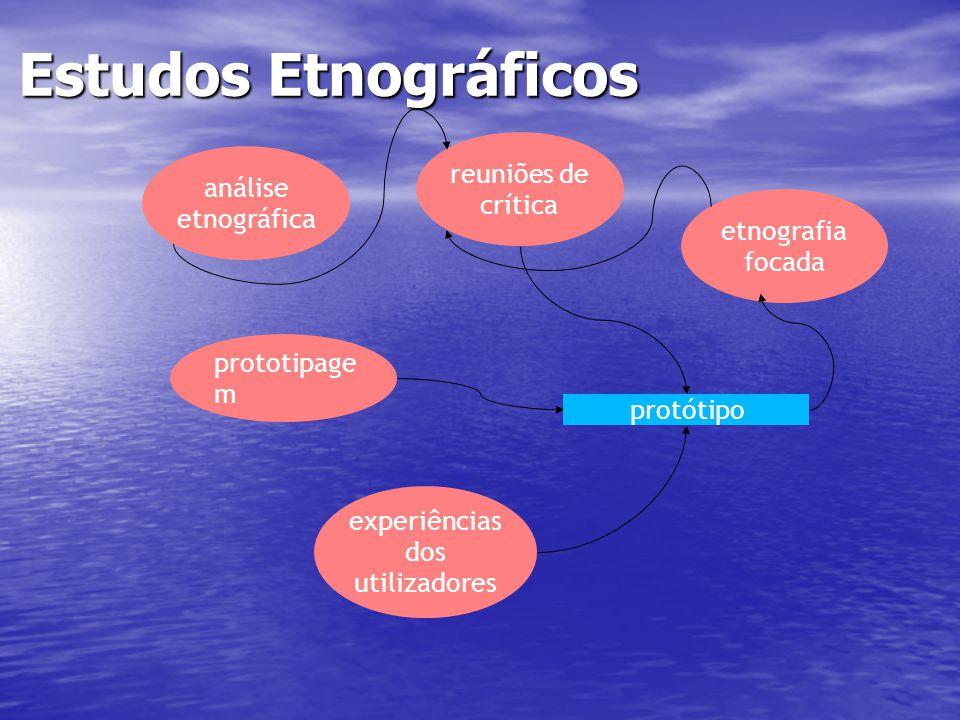 Estudos Etnográficos Estudos Etnográficos protótipo prototipage m experiências dos utilizadores etnografia focada reuniões de crítica análise etnográfica