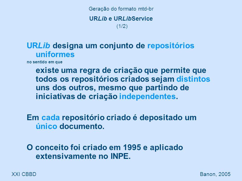 URLib designa um conjunto de repositórios uniformes no sentido em que existe uma regra de criação que permite que todos os repositórios criados sejam distintos uns dos outros, mesmo que partindo de iniciativas de criação independentes.