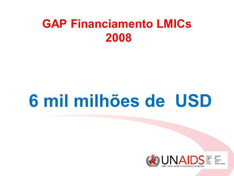 GAP Financiamento LMICs 2008 6 mil milhões de USD