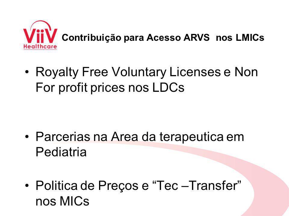 Contribuição para Acesso ARVS nos LMICs Royalty Free Voluntary Licenses e Non For profit prices nos LDCs Parcerias na Area da terapeutica em Pediatria Politica de Preços e Tec –Transfer nos MICs