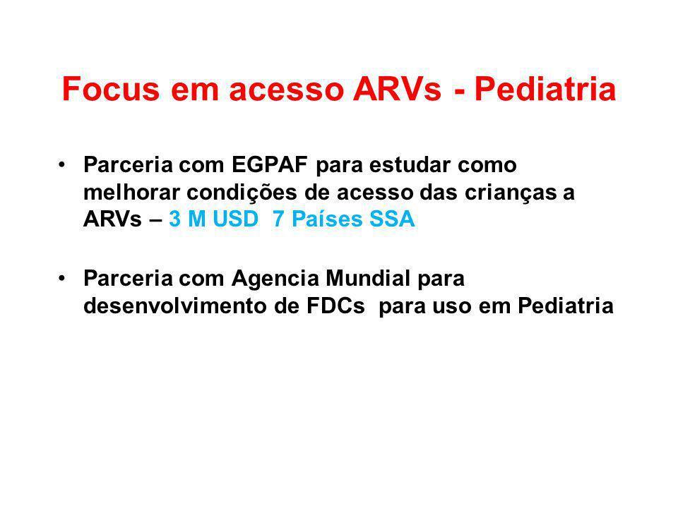 Focus em acesso ARVs - Pediatria Parceria com EGPAF para estudar como melhorar condições de acesso das crianças a ARVs – 3 M USD 7 Países SSA Parceria com Agencia Mundial para desenvolvimento de FDCs para uso em Pediatria