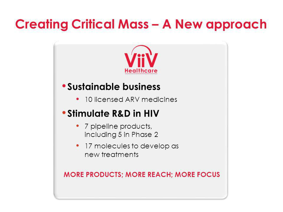 Creating Critical Mass – A New approach Sustainable business 10 licensed ARV medicines Stimulate R&D in HIV 7 pipeline products, including 5 in Phase 2 17 molecules to develop as new treatments MORE PRODUCTS; MORE REACH; MORE FOCUS