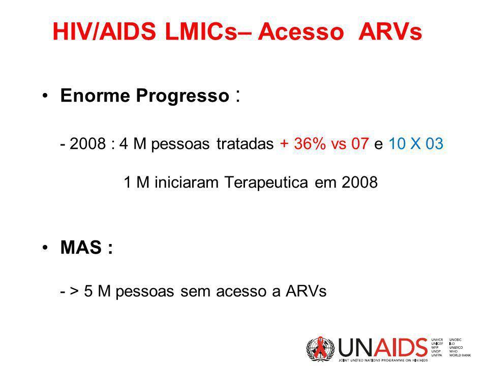 HIV/AIDS LMICs– Acesso ARVs Enorme Progresso : - 2008 : 4 M pessoas tratadas + 36% vs 07 e 10 X 03 1 M iniciaram Terapeutica em 2008 MAS : - > 5 M pessoas sem acesso a ARVs