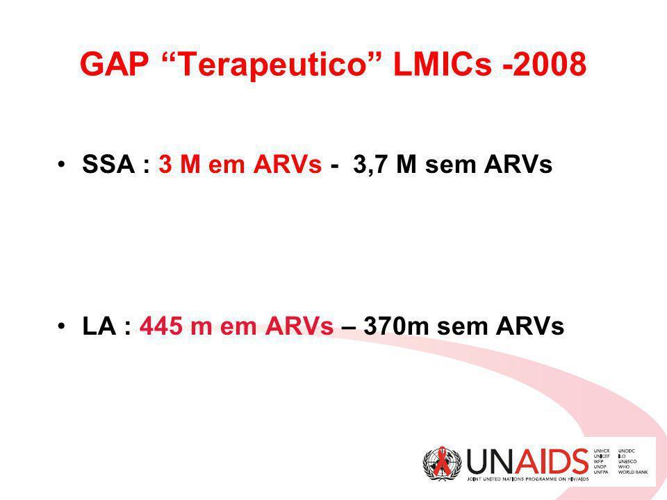 GAP Terapeutico LMICs -2008 SSA : 3 M em ARVs - 3,7 M sem ARVs LA : 445 m em ARVs – 370m sem ARVs