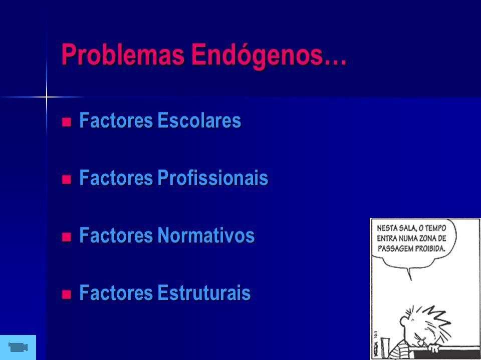 Problemas Exógenos… Factores Sociológicos Factores Sociológicos Factores Políticos Factores Políticos