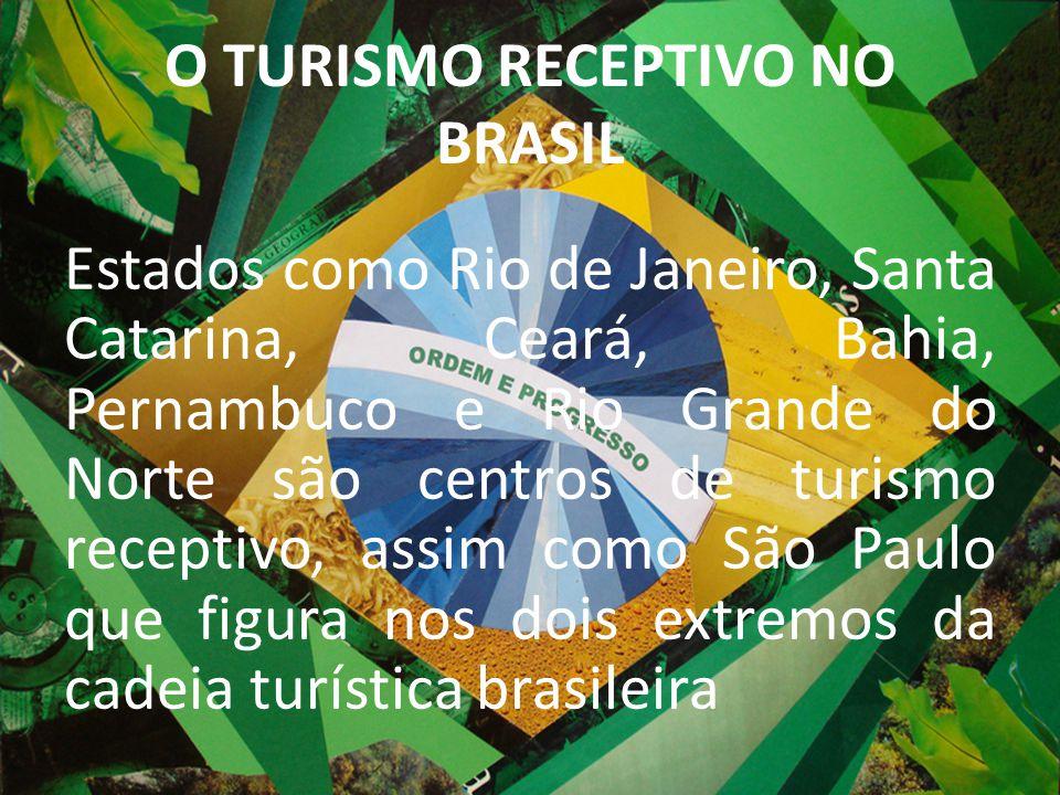 O TURISMO RECEPTIVO NO BRASIL Estados como Rio de Janeiro, Santa Catarina, Ceará, Bahia, Pernambuco e Rio Grande do Norte são centros de turismo recep