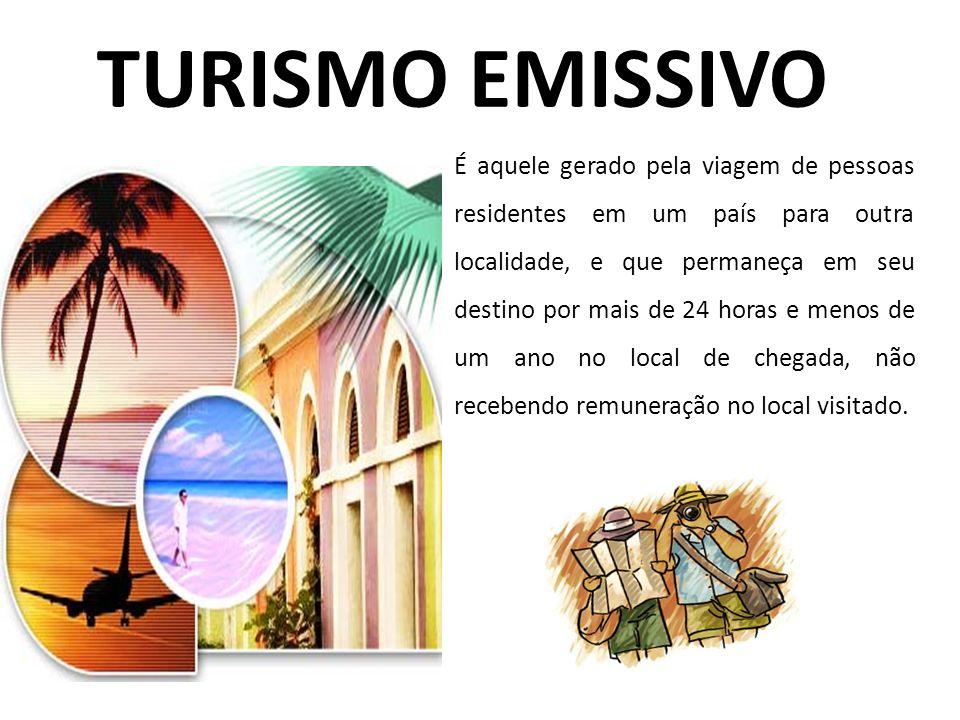 TURISMO EMISSIVO É aquele gerado pela viagem de pessoas residentes em um país para outra localidade, e que permaneça em seu destino por mais de 24 hor