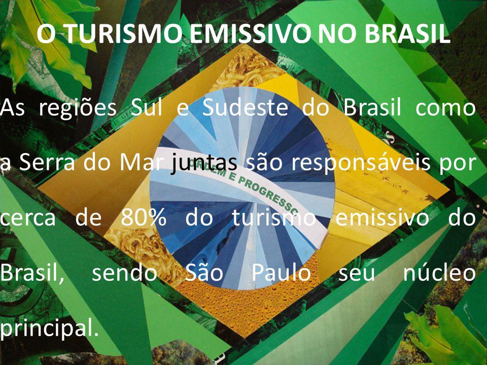 O TURISMO EMISSIVO NO BRASIL As regiões Sul e Sudeste do Brasil como a Serra do Mar juntas são responsáveis por cerca de 80% do turismo emissivo do Br