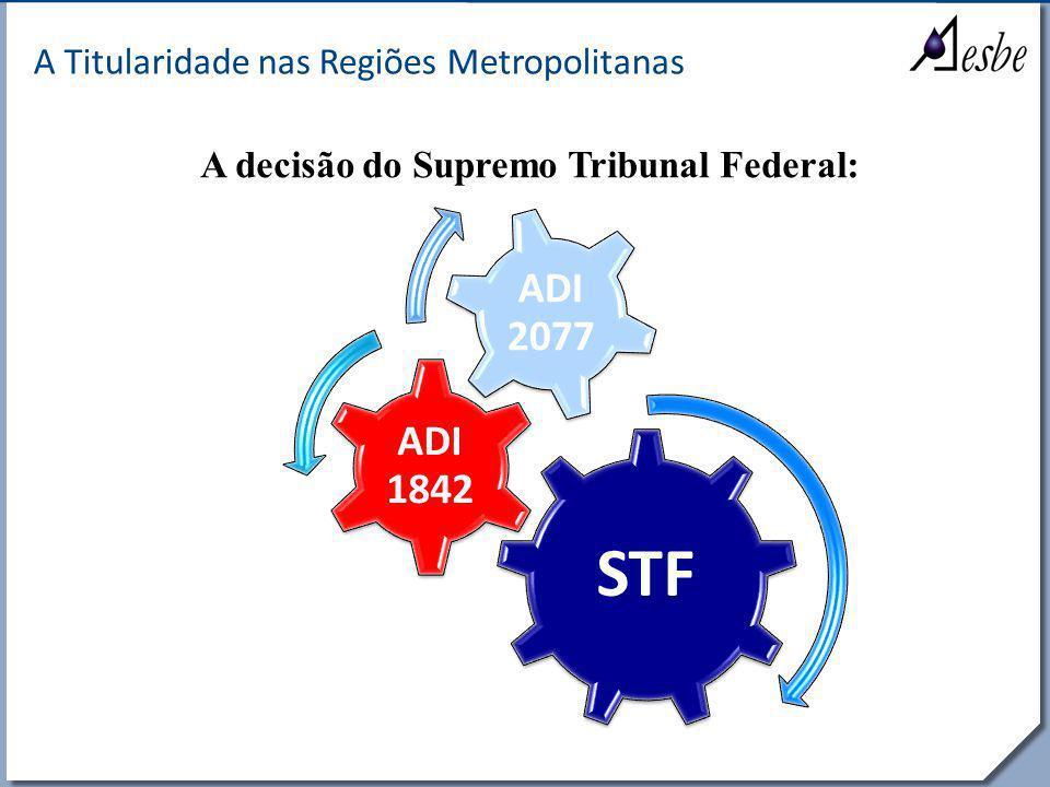 RRe A Titularidade nas Regiões Metropolitanas STF ADI 1842 ADI 2077 A decisão do Supremo Tribunal Federal: