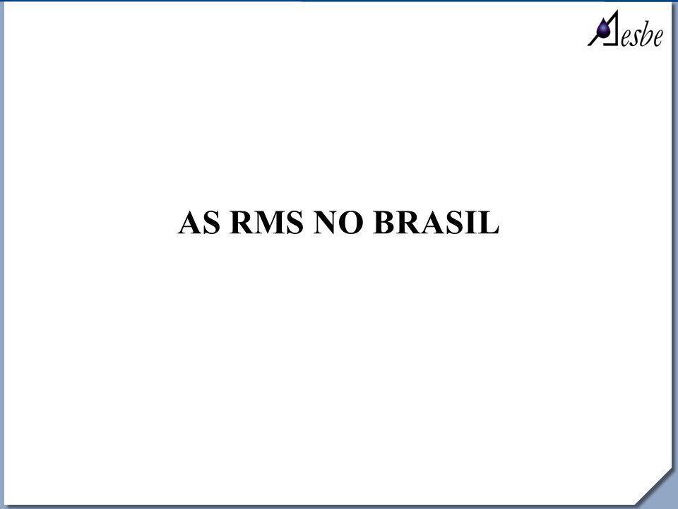 RRe AS RMS NO BRASIL