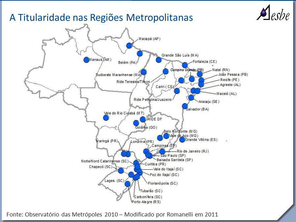 RRe A Titularidade nas Regiões Metropolitanas Fonte: Observatório das Metrópoles 2010 – Modificado por Romanelli em 2011