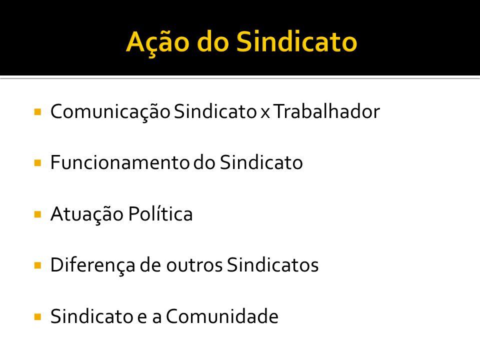  Comunicação Sindicato x Trabalhador  Funcionamento do Sindicato  Atuação Política  Diferença de outros Sindicatos  Sindicato e a Comunidade