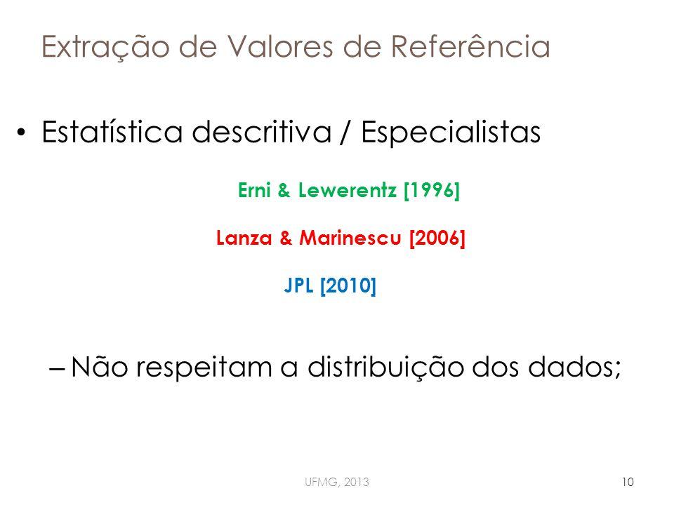 Extração de Valores de Referência Estatística descritiva / Especialistas – Não respeitam a distribuição dos dados; UFMG, 201310 Erni & Lewerentz [1996] Lanza & Marinescu [2006] JPL [2010]
