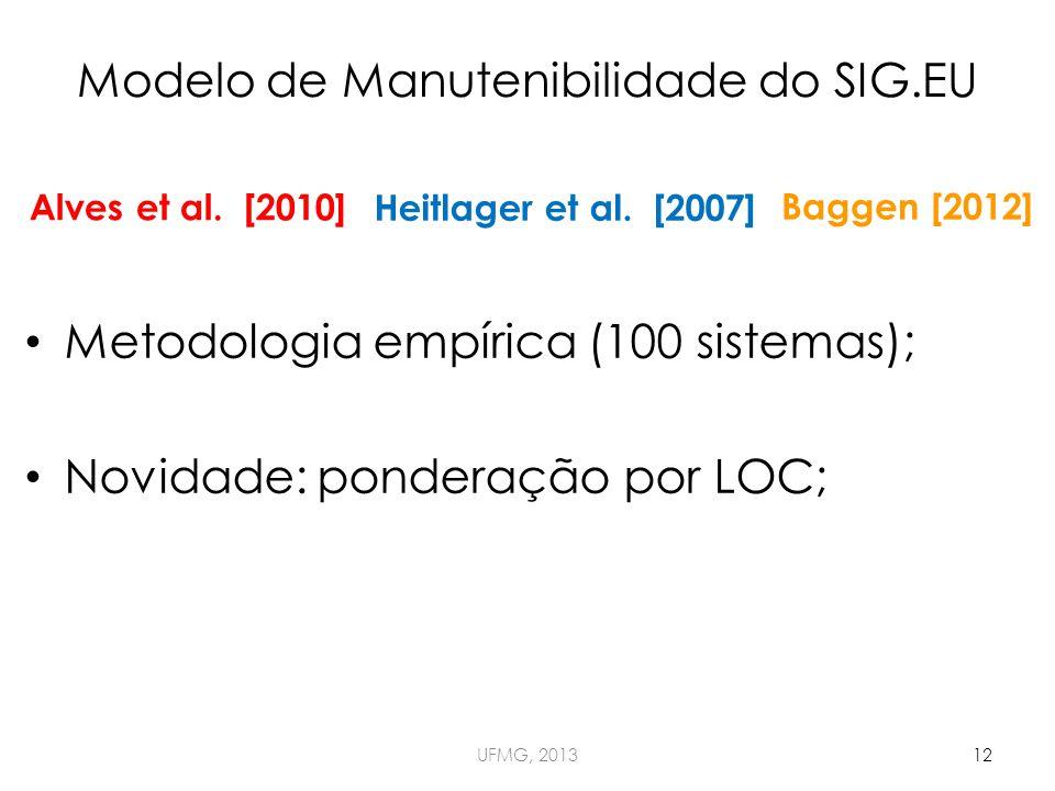 Modelo de Manutenibilidade do SIG.EU Metodologia empírica (100 sistemas); Novidade: ponderação por LOC; UFMG, 201312 Alves et al.