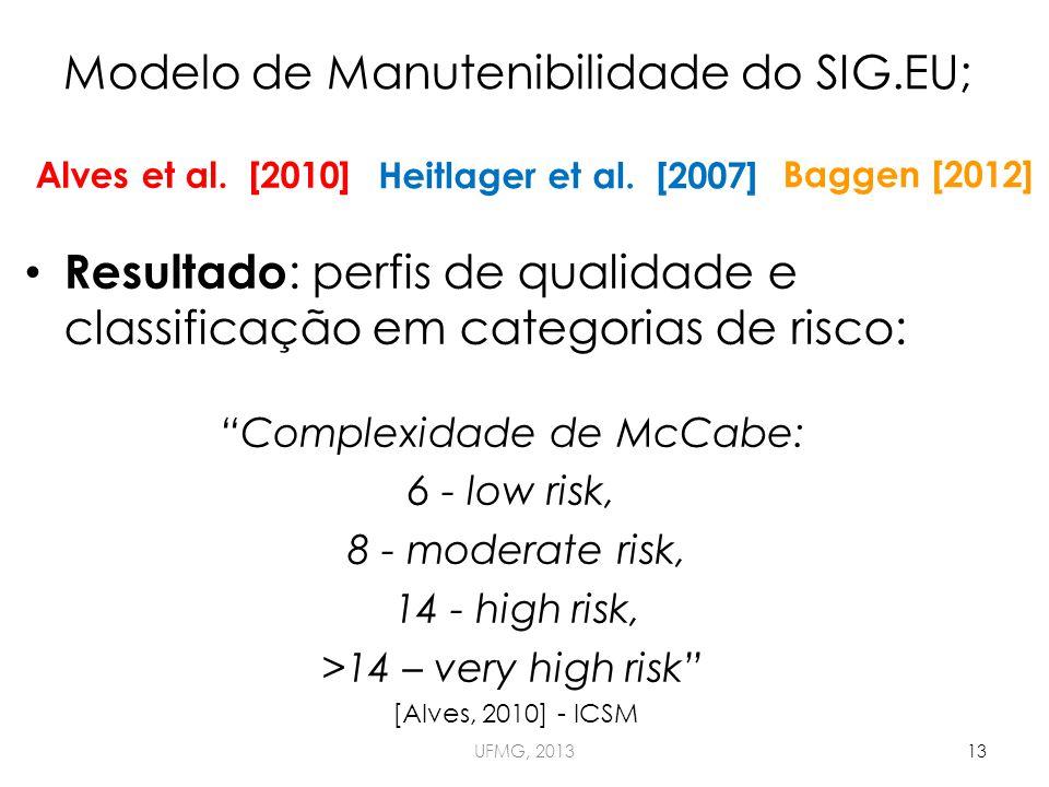 Modelo de Manutenibilidade do SIG.EU; Resultado : perfis de qualidade e classificação em categorias de risco: Complexidade de McCabe: 6 - low risk, 8 - moderate risk, 14 - high risk, >14 – very high risk [Alves, 2010] - ICSM UFMG, 201313 Alves et al.