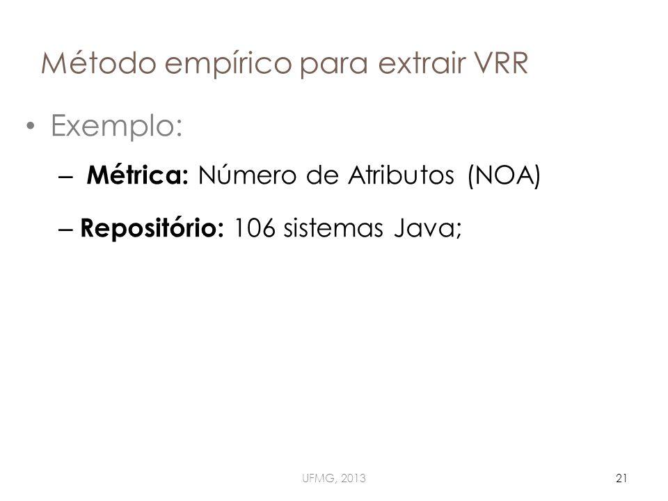 Método empírico para extrair VRR UFMG, 201321 Exemplo: – Métrica: Número de Atributos (NOA) – Repositório: 106 sistemas Java;