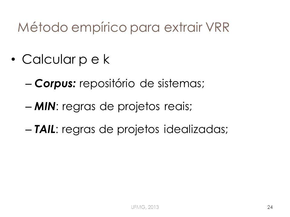 Método empírico para extrair VRR UFMG, 201324 Calcular p e k – Corpus: repositório de sistemas; – MIN : regras de projetos reais; – TAIL : regras de projetos idealizadas;