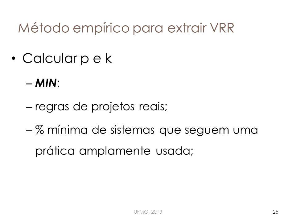 Método empírico para extrair VRR UFMG, 201325 Calcular p e k – MIN : – regras de projetos reais; – % mínima de sistemas que seguem uma prática amplamente usada;