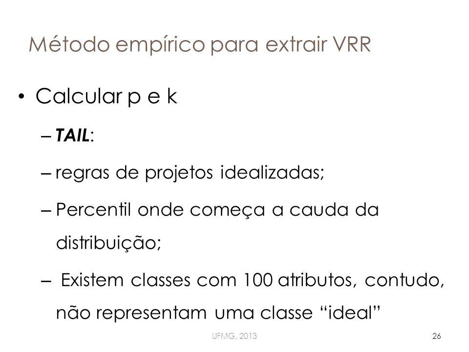 Método empírico para extrair VRR UFMG, 201326 Calcular p e k – TAIL : – regras de projetos idealizadas; – Percentil onde começa a cauda da distribuição; – Existem classes com 100 atributos, contudo, não representam uma classe ideal