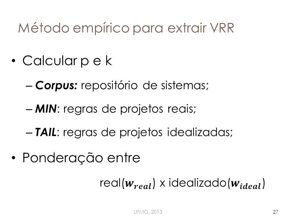 Método empírico para extrair VRR UFMG, 201327