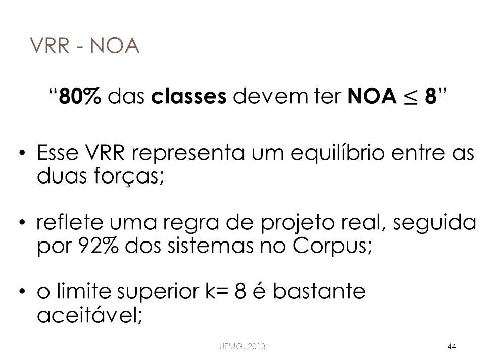 VRR - NOA UFMG, 201344
