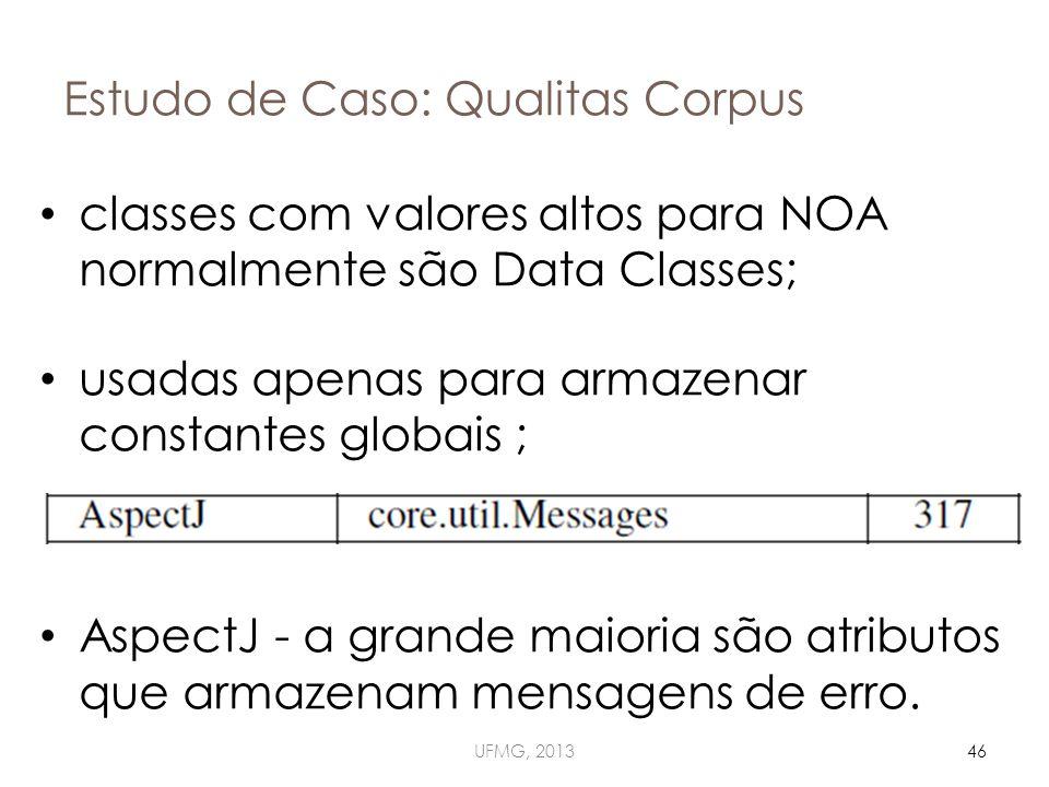 Estudo de Caso: Qualitas Corpus UFMG, 201346 classes com valores altos para NOA normalmente são Data Classes; usadas apenas para armazenar constantes globais ; AspectJ - a grande maioria são atributos que armazenam mensagens de erro.