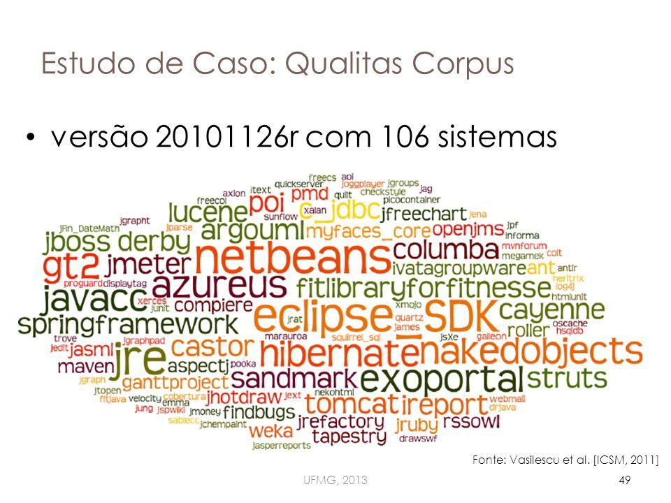 Estudo de Caso: Qualitas Corpus UFMG, 201349 versão 20101126r com 106 sistemas Fonte: Vasilescu et al.