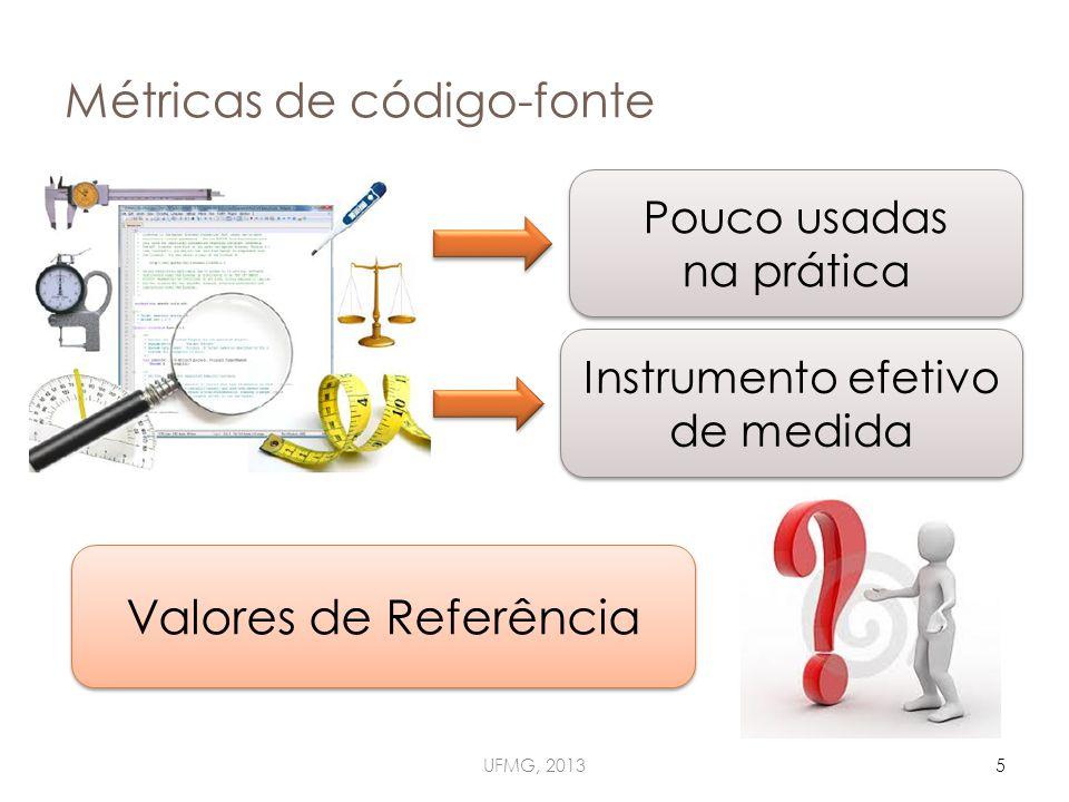 Métricas de código-fonte UFMG, 20135 Pouco usadas na prática Pouco usadas na prática Valores de Referência Instrumento efetivo de medida