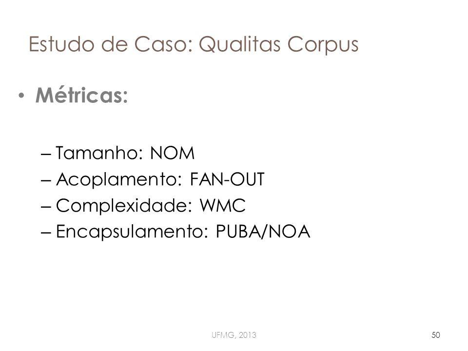 Estudo de Caso: Qualitas Corpus UFMG, 201350 Métricas: – Tamanho: NOM – Acoplamento: FAN-OUT – Complexidade: WMC – Encapsulamento: PUBA/NOA