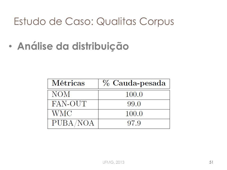 Estudo de Caso: Qualitas Corpus UFMG, 201351 Análise da distribuição