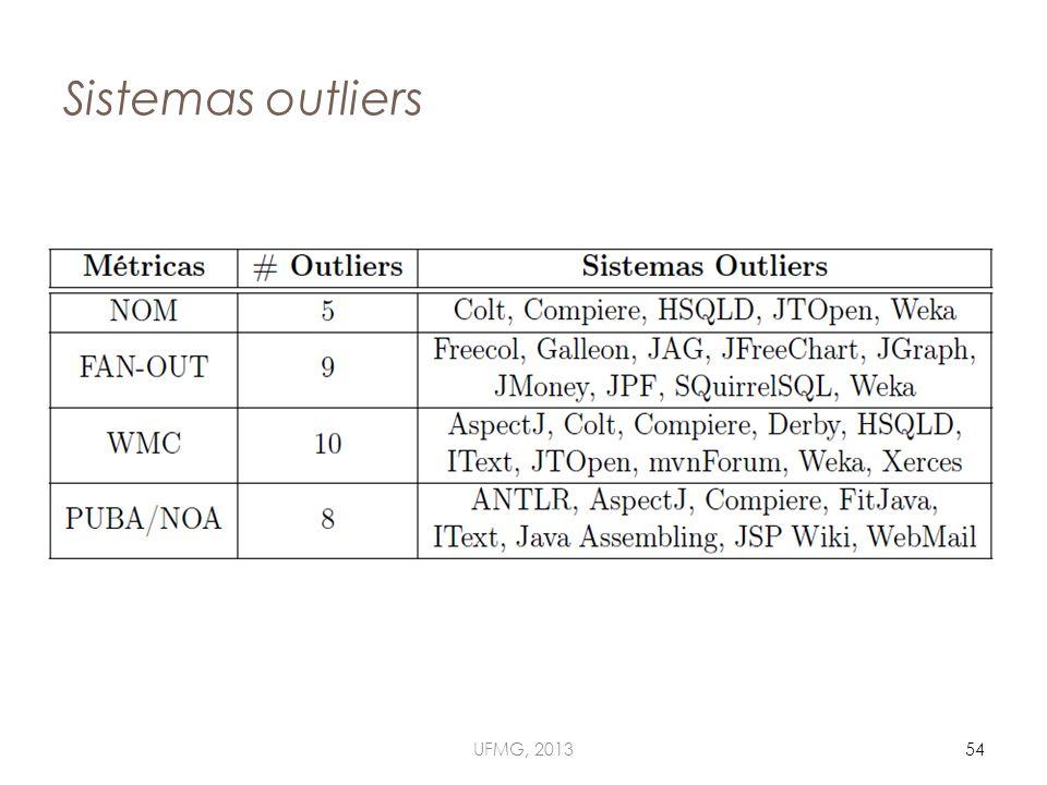 Sistemas outliers UFMG, 201354