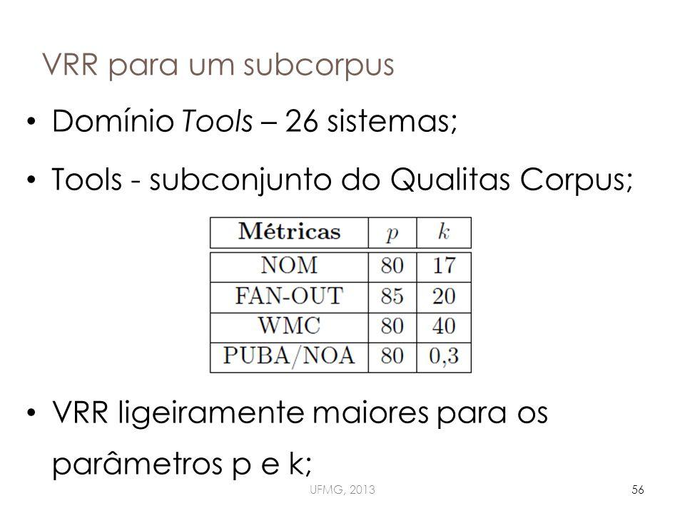 VRR para um subcorpus UFMG, 201356 Domínio Tools – 26 sistemas; Tools - subconjunto do Qualitas Corpus; VRR ligeiramente maiores para os parâmetros p e k;