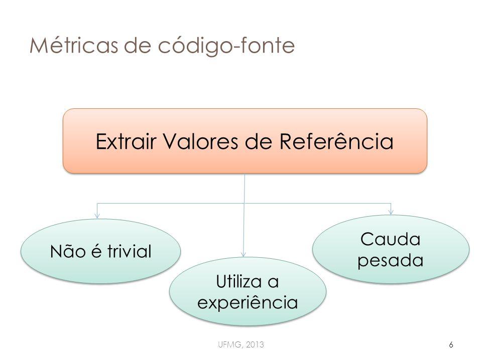 Métricas de código-fonte UFMG, 20136 Extrair Valores de Referência Não é trivial Utiliza a experiência Cauda pesada