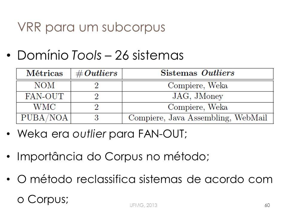 VRR para um subcorpus UFMG, 201360 Domínio Tools – 26 sistemas Weka era outlier para FAN-OUT; Importância do Corpus no método; O método reclassifica sistemas de acordo com o Corpus;