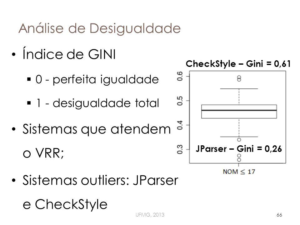 Análise de Desigualdade UFMG, 201366 Índice de GINI  0 - perfeita igualdade  1 - desigualdade total Sistemas que atendem o VRR; Sistemas outliers: JParser e CheckStyle JParser – Gini = 0,26 CheckStyle – Gini = 0,61