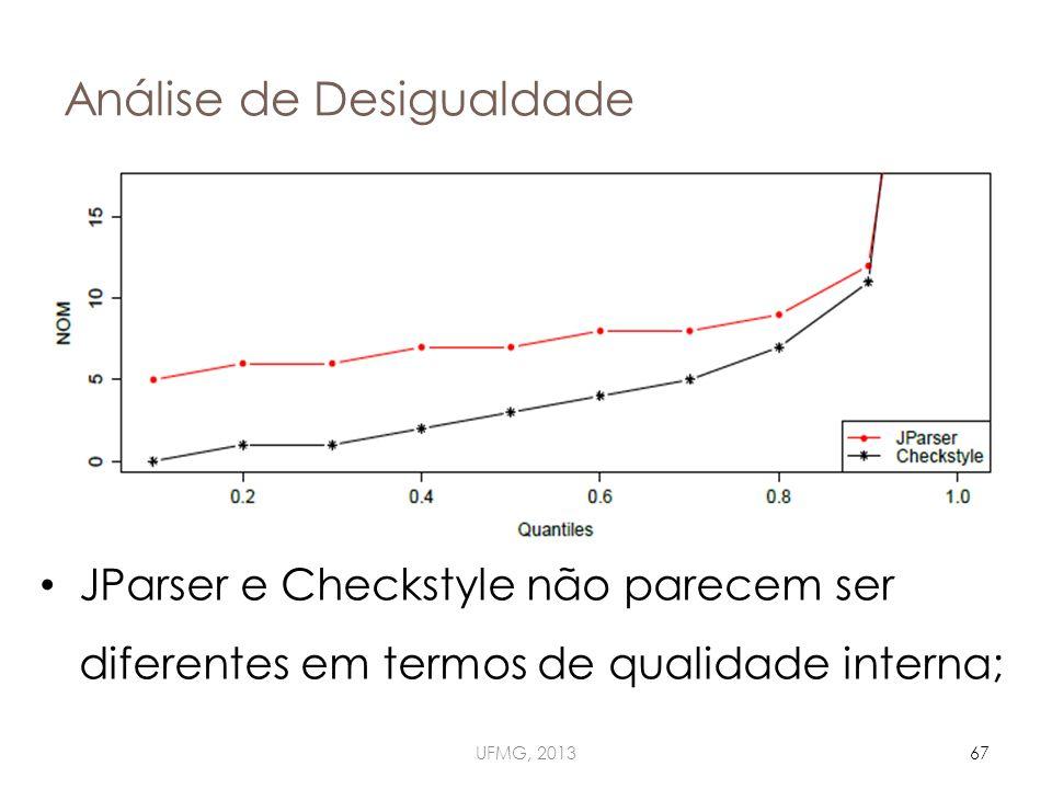 Análise de Desigualdade UFMG, 201367 JParser e Checkstyle não parecem ser diferentes em termos de qualidade interna;