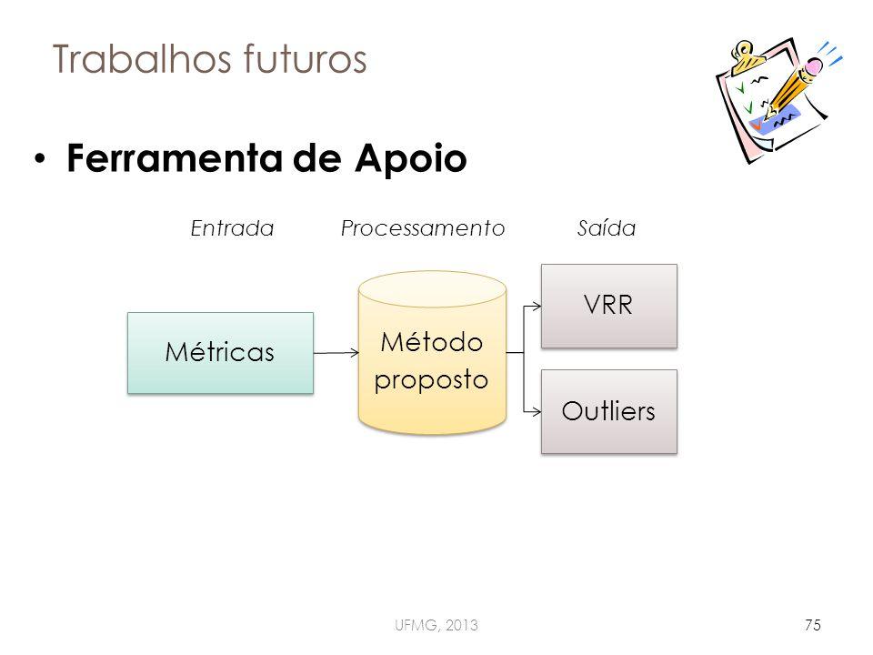 Trabalhos futuros UFMG, 201375 Ferramenta de Apoio Métricas VRR Método proposto Outliers Entrada Processamento Saída
