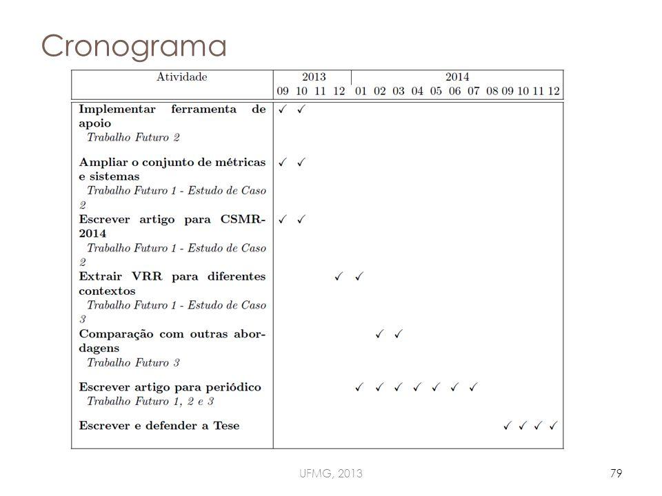 Cronograma UFMG, 201379