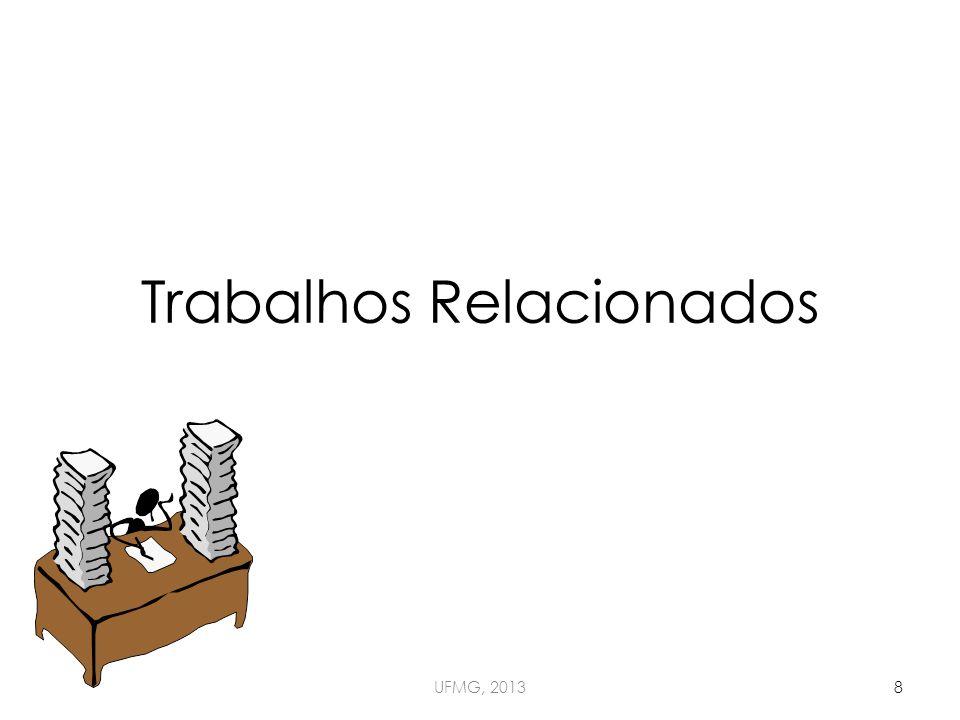 Trabalhos Relacionados UFMG, 20138