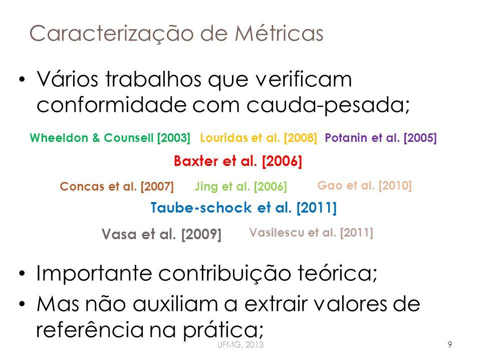 Caracterização de Métricas Vários trabalhos que verificam conformidade com cauda-pesada; Importante contribuição teórica; Mas não auxiliam a extrair valores de referência na prática; UFMG, 20139 Wheeldon & Counsell [2003]Louridas et al.