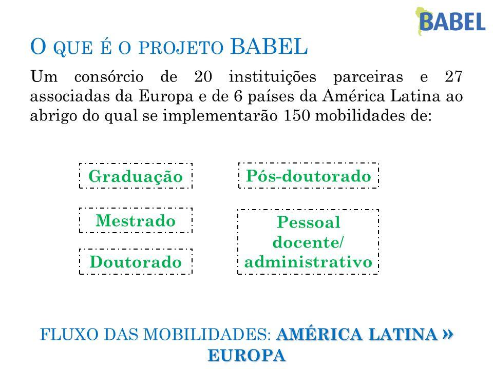 O QUE É O PROJETO BABEL Um consórcio de 20 instituições parceiras e 27 associadas da Europa e de 6 países da América Latina ao abrigo do qual se implementarão 150 mobilidades de: AMÉRICA LATINA » EUROPA FLUXO DAS MOBILIDADES: AMÉRICA LATINA » EUROPA Graduação Mestrado Doutorado Pós-doutorado Pessoal docente / administrativo