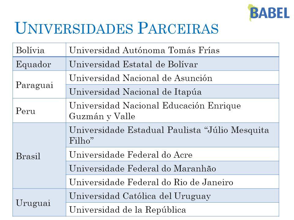 Q UEM PODE CANDIDATAR - SE Estudantes de doutorado Estar inscritos num programa de doutorado numa instituição de um dos 6 países da América Latina.