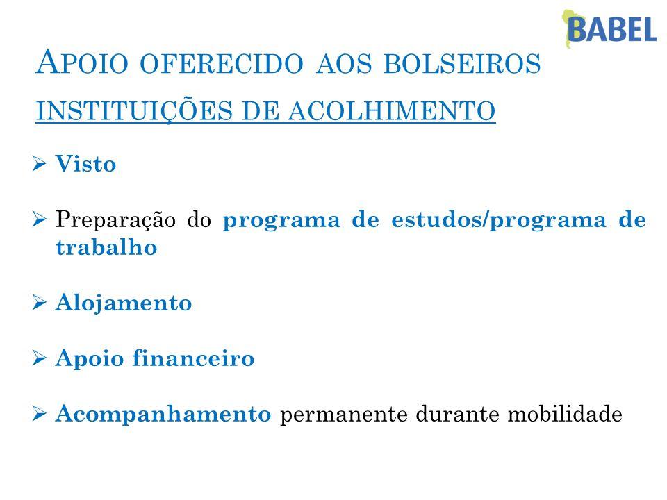  Visto  Preparação do programa de estudos/programa de trabalho  Alojamento  Apoio financeiro  Acompanhamento permanente durante mobilidade A POIO OFERECIDO AOS BOLSEIROS INSTITUIÇÕES DE ACOLHIMENTO