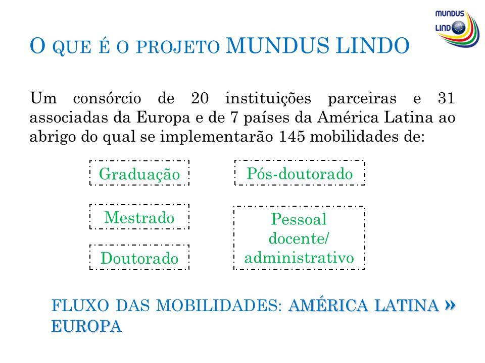 O QUE É O PROJETO MUNDUS LINDO Um consórcio de 20 instituições parceiras e 31 associadas da Europa e de 7 países da América Latina ao abrigo do qual se implementarão 145 mobilidades de: AMÉRICA LATINA » EUROPA FLUXO DAS MOBILIDADES: AMÉRICA LATINA » EUROPA Graduação Mestrado Doutorado Pós-doutorado Pessoal docente/ administrativo